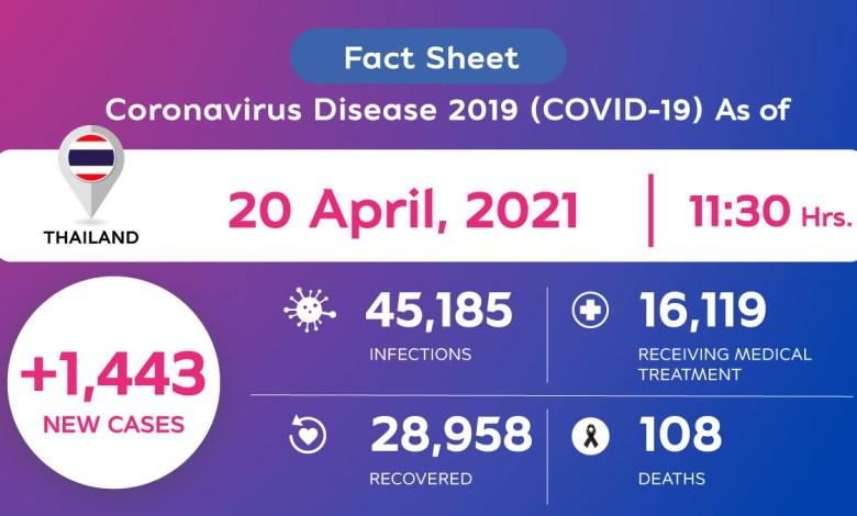 Covid-Factsheet_20-April